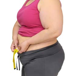 Are You Obese – How to Tell?