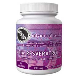How Does Resveratrol Work?