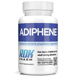 Adiphene Review – How Does Adiphene Work?