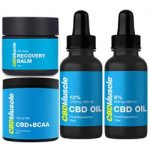 CBD Muscle  Review – How Does CBD Muscle Work?